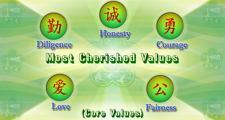 cherished values Honor isn't based on behavior or subject to emotion you grant your spouse  value whether they want it or deserve it honor is a decision you make and a gift  you.